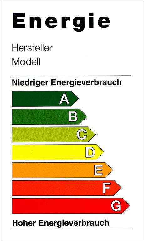 Energie-Effienz-Klassen